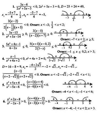 Калягин алгебра 8 класс решебник